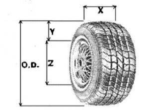 Tyre Measurements