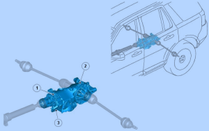 Freelander 2, 2.2 TD4 - Rear Differential Diagram