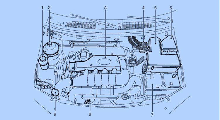 Getting to know you Freelander TD4 Engine « FreelanderSpecialist.comFreelanderSpecialist.com