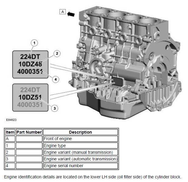 How to Find the Engine Number on Your Freelander Engine «  FreelanderSpecialist.com