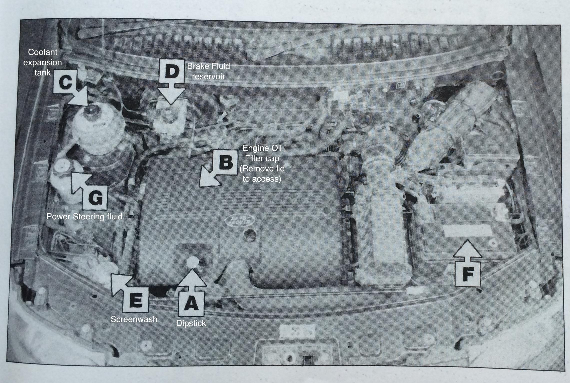 land rover freelander wiring diagram free